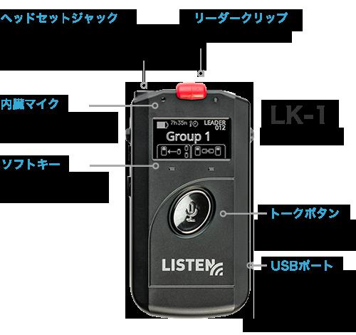 【ListenTALK】LK-1