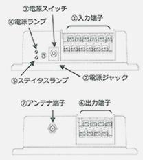 RC924A説明図